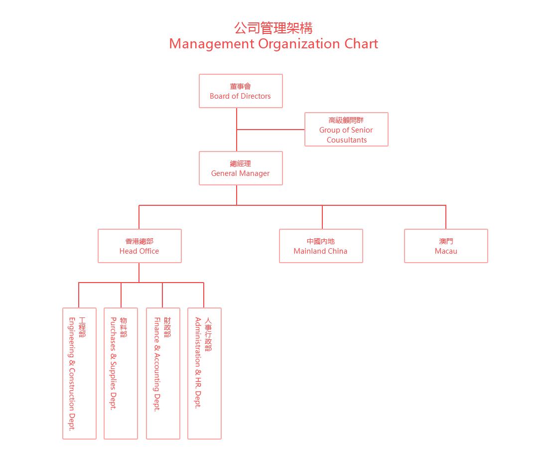 组织框架.png